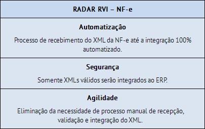 WK_Radar_RVI