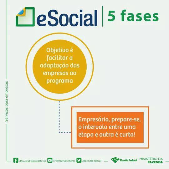eSocial entrará em fases a partir de janeiro de 2018.