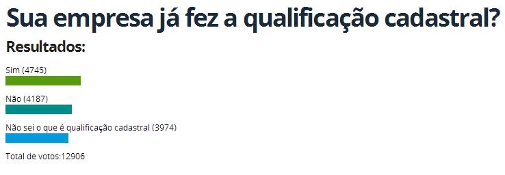 Enquete-eSocial-qualificacao-cadastral